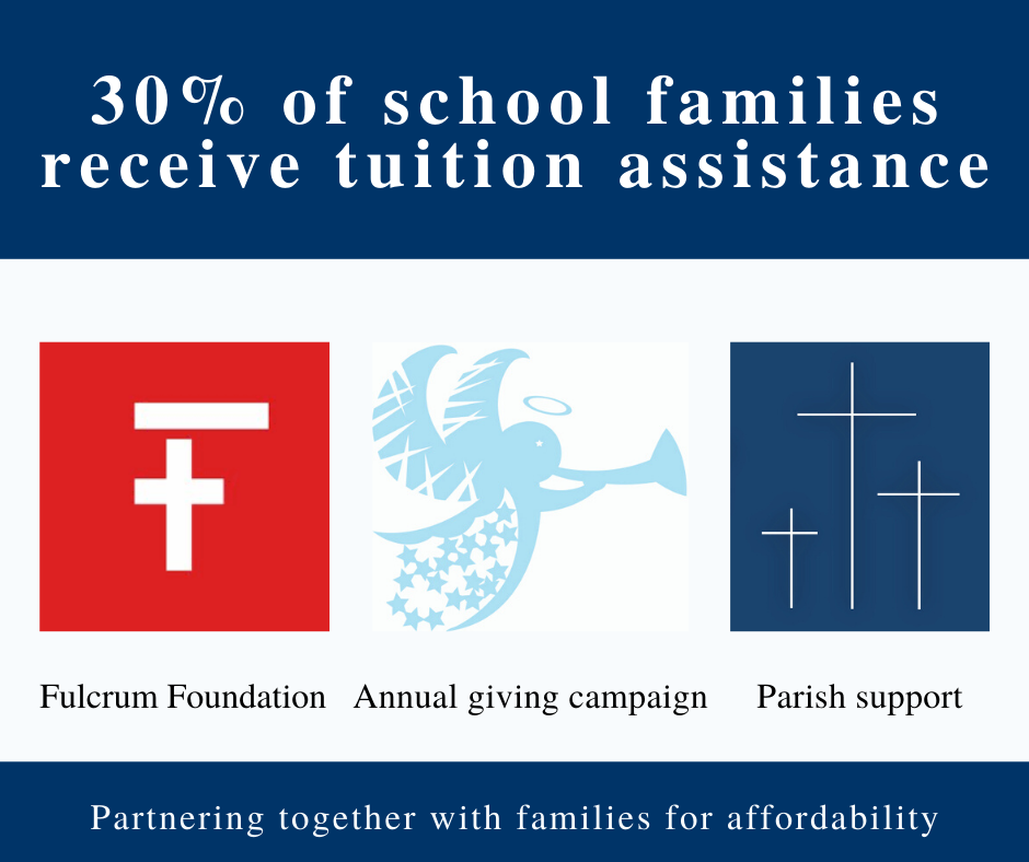 Our Lady of Lourdes Catholic School Tuition Assistance Poster